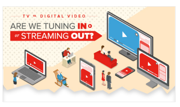 Are Viewers Still Tuning Into TV or Focusing on Digital Video? Can TV hold onto its control over viewers or will digital video make a play to steal a larger share of viewers? Tune in to the infographic to see which to watch in the future