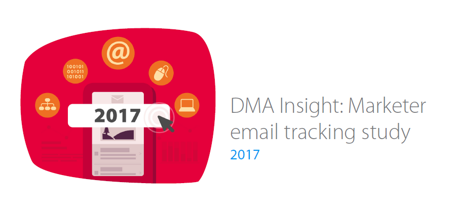 63% of marketers assume that email marketing is very important for their organizations. B2C marketers test significantly more emails than B2B marketers