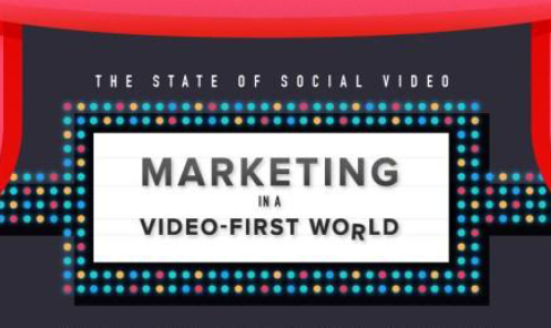 Infographic : The State of Social Video 2017 [Infographic] | ANIMOTO 64% of consumers said that watching a marketing video on Facebook has influenced a purchase decision in their last month. Check via Digital Marketing Community.
