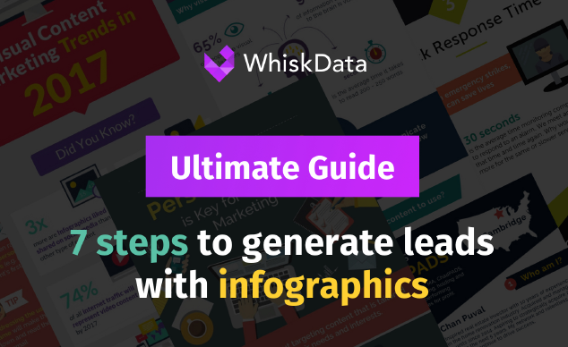 Infographic 5 Reasons Why Infographics are Effective in Social Media Marketing WhiskData