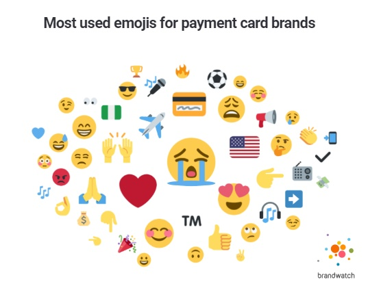 The Most Used Emoji by Payment Cards Brands