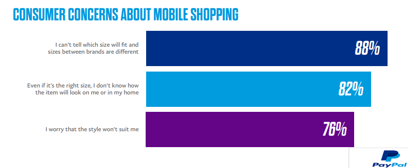 The Top Australian Consumers Concerns About Mobile Shopping, 2018