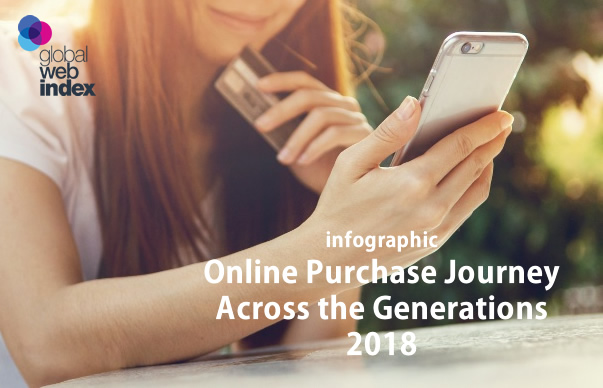 Infographic: The Online Purchase Journey Across Generations, 2018 | GlobalWebIndex 4 | Digital Marketing Community