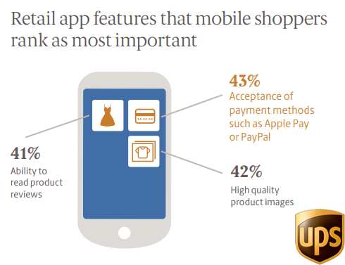 The Most Important Retail Application Features, 2017