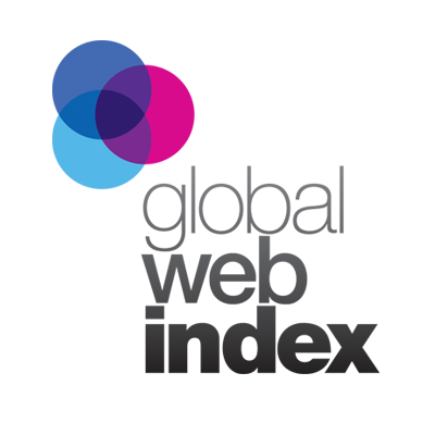 GlobalWebIndex 3 | Digital Marketing Community