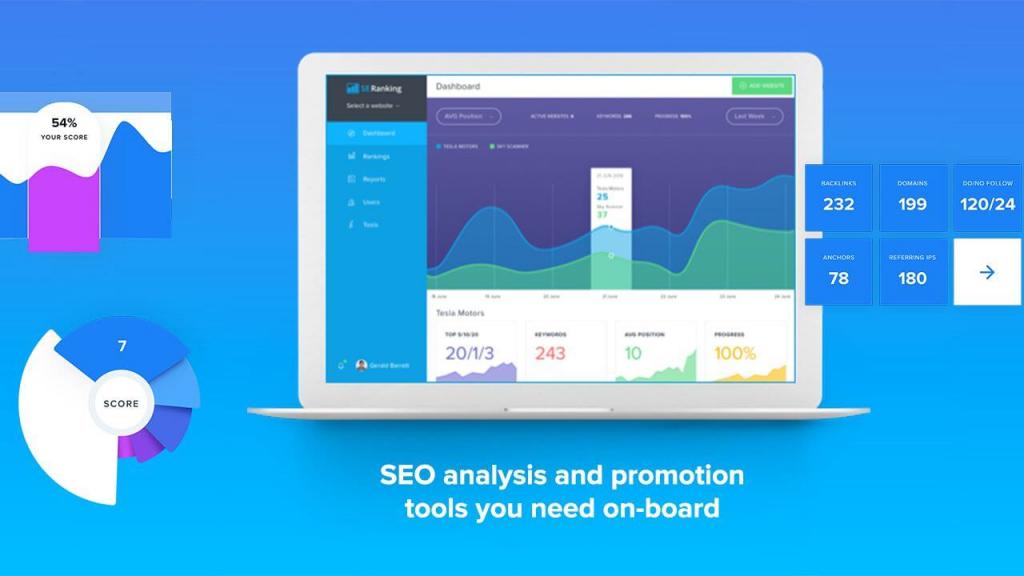 moz.com software - seo tools