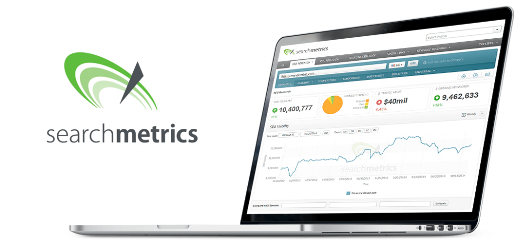How Searchmetrics Achieve a lift in social credibility by 20%?! 1 | Digital Marketing Community