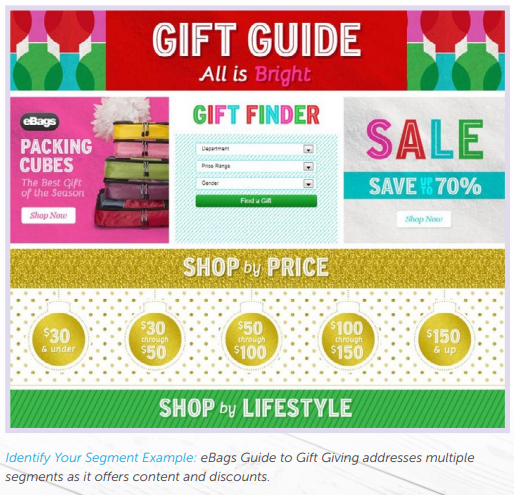 An Example of Identifying Customers Segments During the Holiday Season Campaign