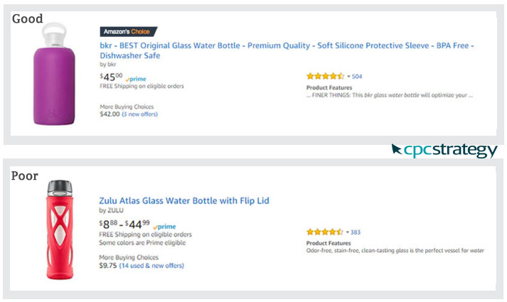Amazon SEO: The Ultimate Guide to Optimize Amazon Listing