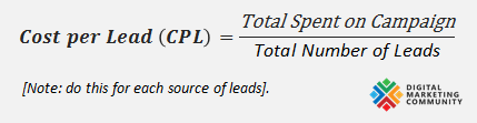 Cost per Lead (CPL) Calculation Formula - How to Calculate Cost per Lead (CPL)