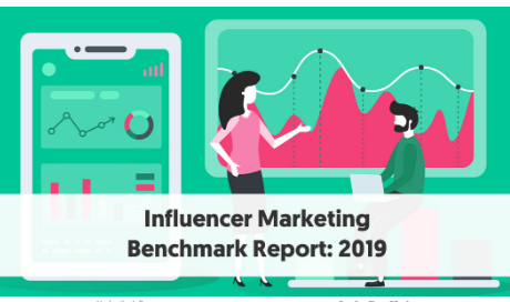 Influencer Marketing Benchmark Report: 2019 Produced by Influencer Marketing Hub