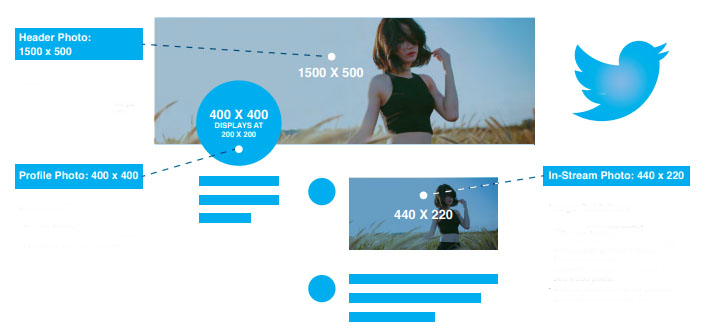 The Best 2019 Social Media Image & Video Sizes Cheat Sheet