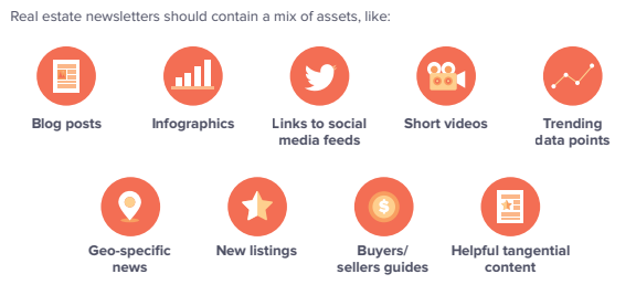 12 Ways to Do Real Estate Content Marketing Like the Pros: A Guide for Content Marketing Real Estate in 2019: The Key Assets of Real estate Newsletters