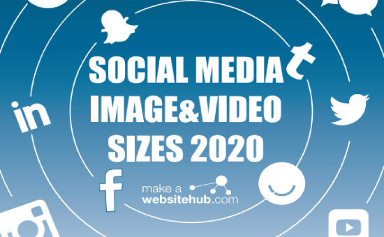 Social media image sizes 2020: Facebook image size, LinkedIn, YouTube, Instagram, Twitter, Pinterest, Tumblr, Ello, WeChat, Snapchat, Weibo