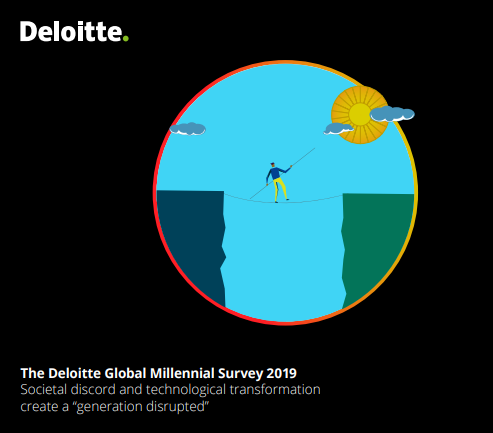 The Deloitte Global Millennial Survey 2019