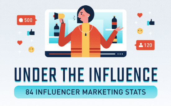 Influencer Marketing Trends: 80+ Influencer Marketing Statistics 2019 | An infographic by SmallBizGenius