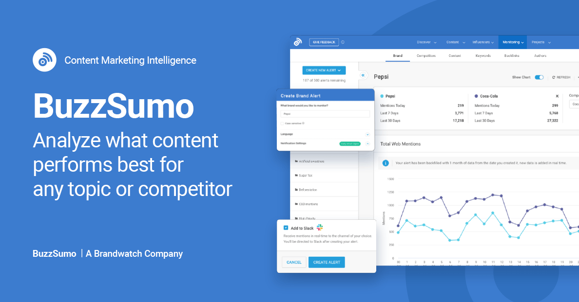 BuzzSumo 1 | Digital Marketing Community
