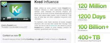 Kred 1 | Digital Marketing Community