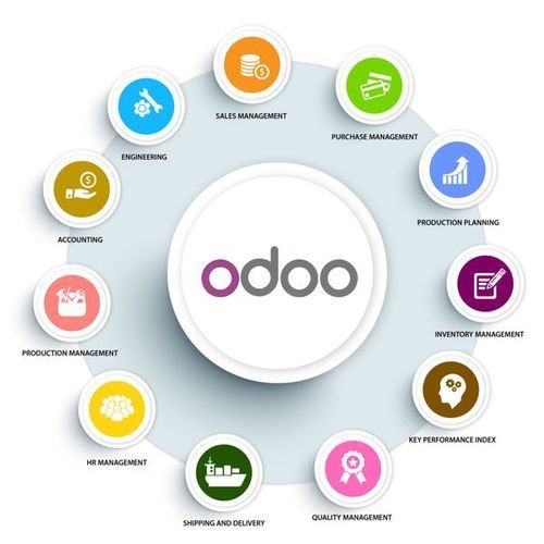 Odoo 1 | Digital Marketing Community