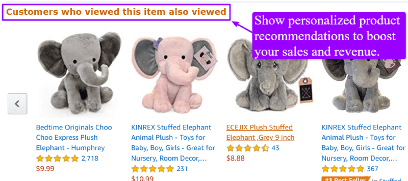 Product Recommendation Example of Amazon