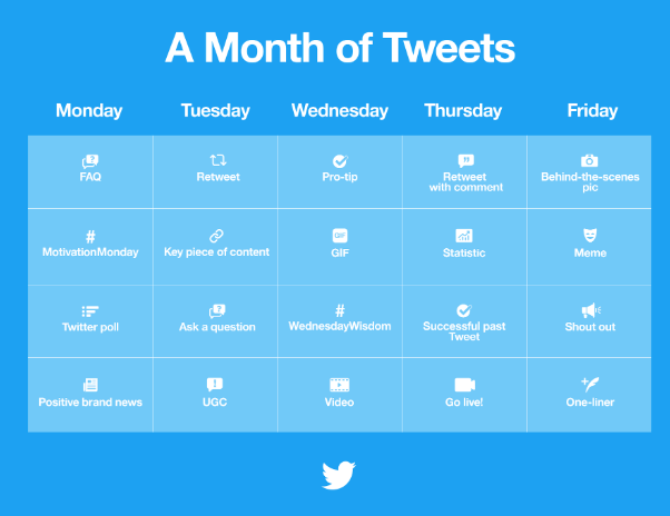 A Month of Tweets Ideas