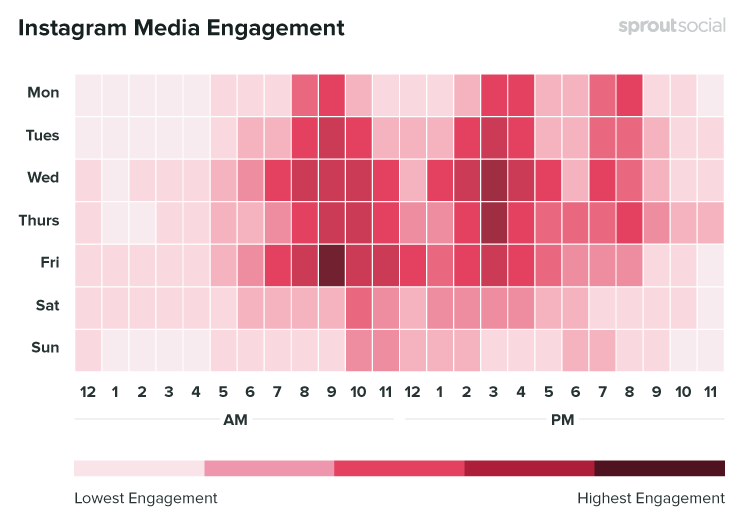 What are the Best Times to Post on Instagram to Boost Engagement, 2020 Data | Sprout Social 1 | Digital Marketing Community