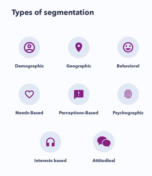 Consumer Profiling: The Ultimate Beginner's Guide 2020 | DMC