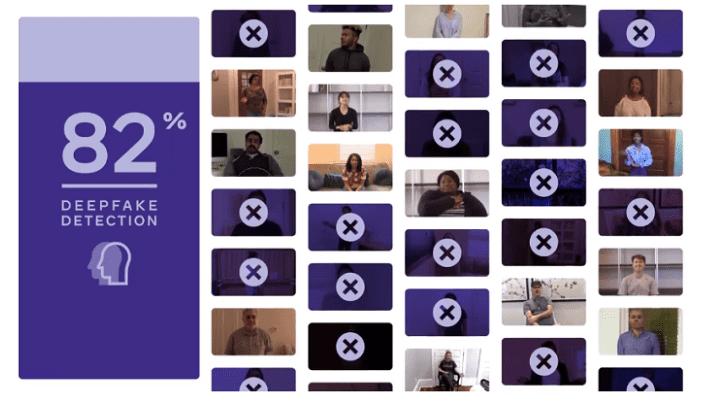 Check Facebook's Deepfake Detection Challenge Results | Dmc