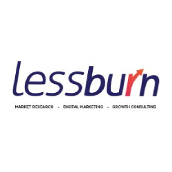 lessburn Logo: Web development & marketing company in India