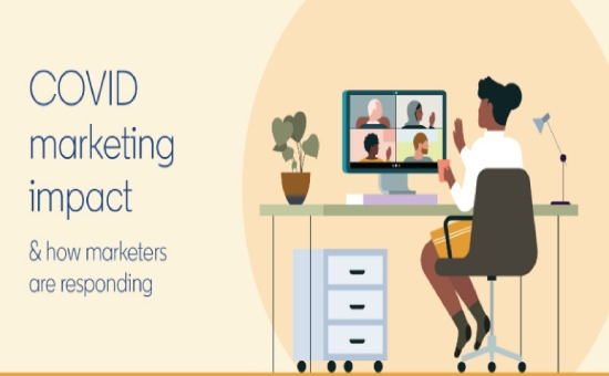 COVID-19 Marketing Impact Ultimate Report in 2020 | DMC