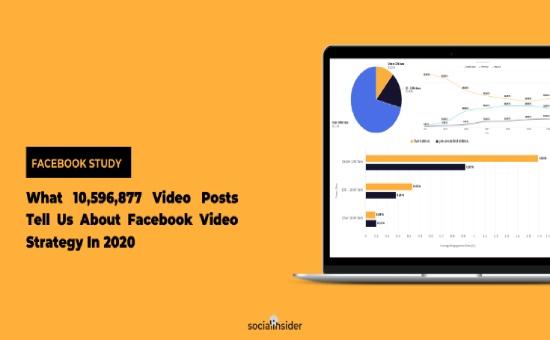The Ultimate Facebook Video Content Report 2020 | DMC
