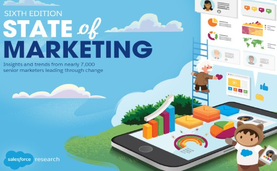 Check Out The 6th Edition of State of Marketing Report | DMC