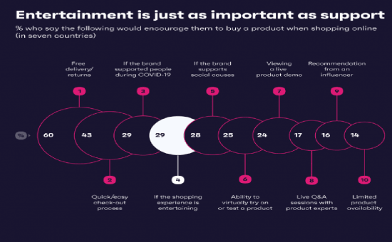 The Ultimate Livestream Commerce Insights in 2020 | DMC