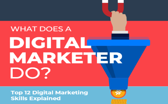 The Top 12 Digital Marketing Skills Required in 2021 | DMC