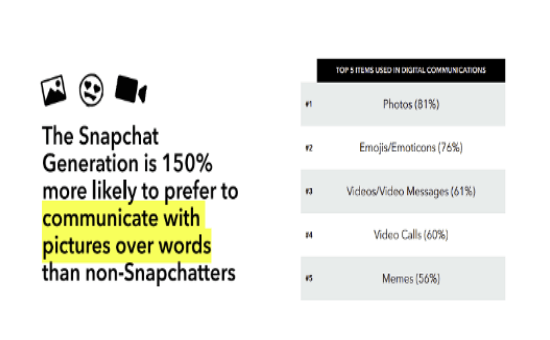 New Insights into Gen Z Consumption and Engagement Trends By Snapchat 1 | Digital Marketing Community
