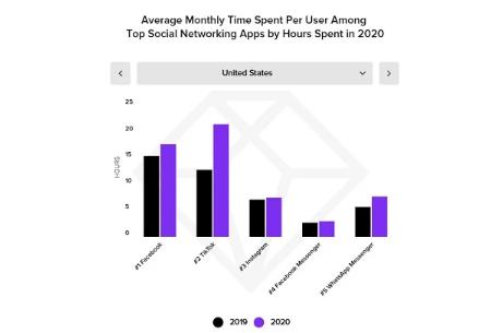 Check Instagram's Vertical Stories Feed in 2021 | DMC