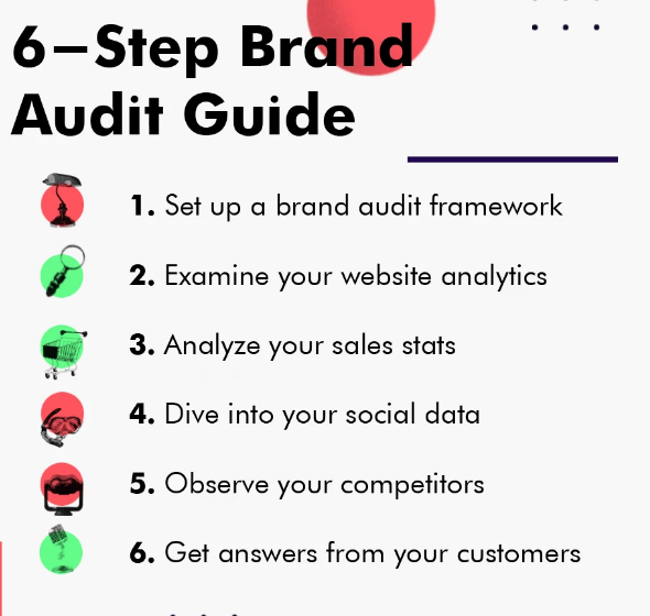 The Ultimate Brand Audit Guide in 2021 | DMC
