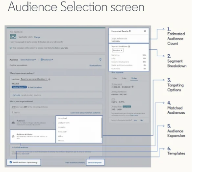 Check LinkedIn's Mini-Guide About Ad Targeting Options | DMC