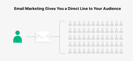 The Email Marketing Definitive Guide 2021   DMC