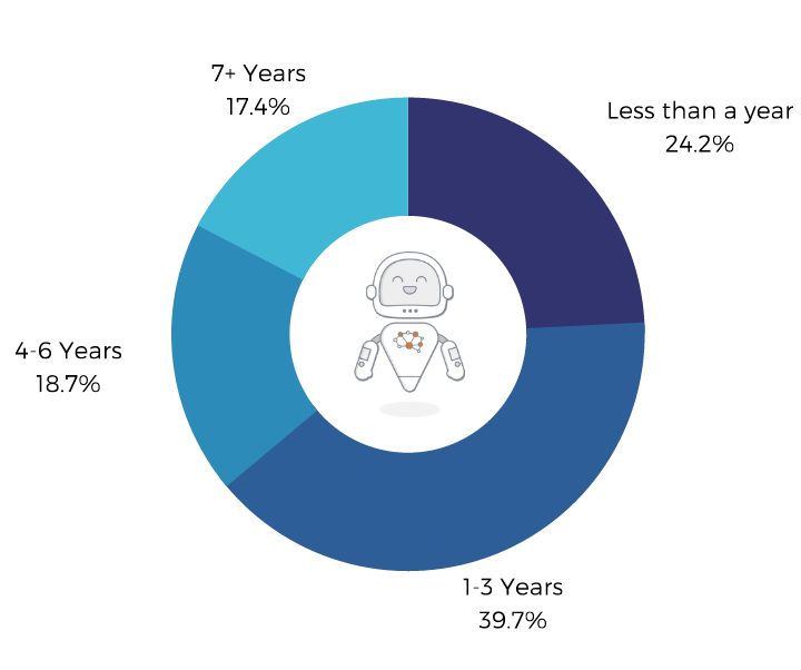 The Ultimate 2021 Influencer Compensation Report   DMC